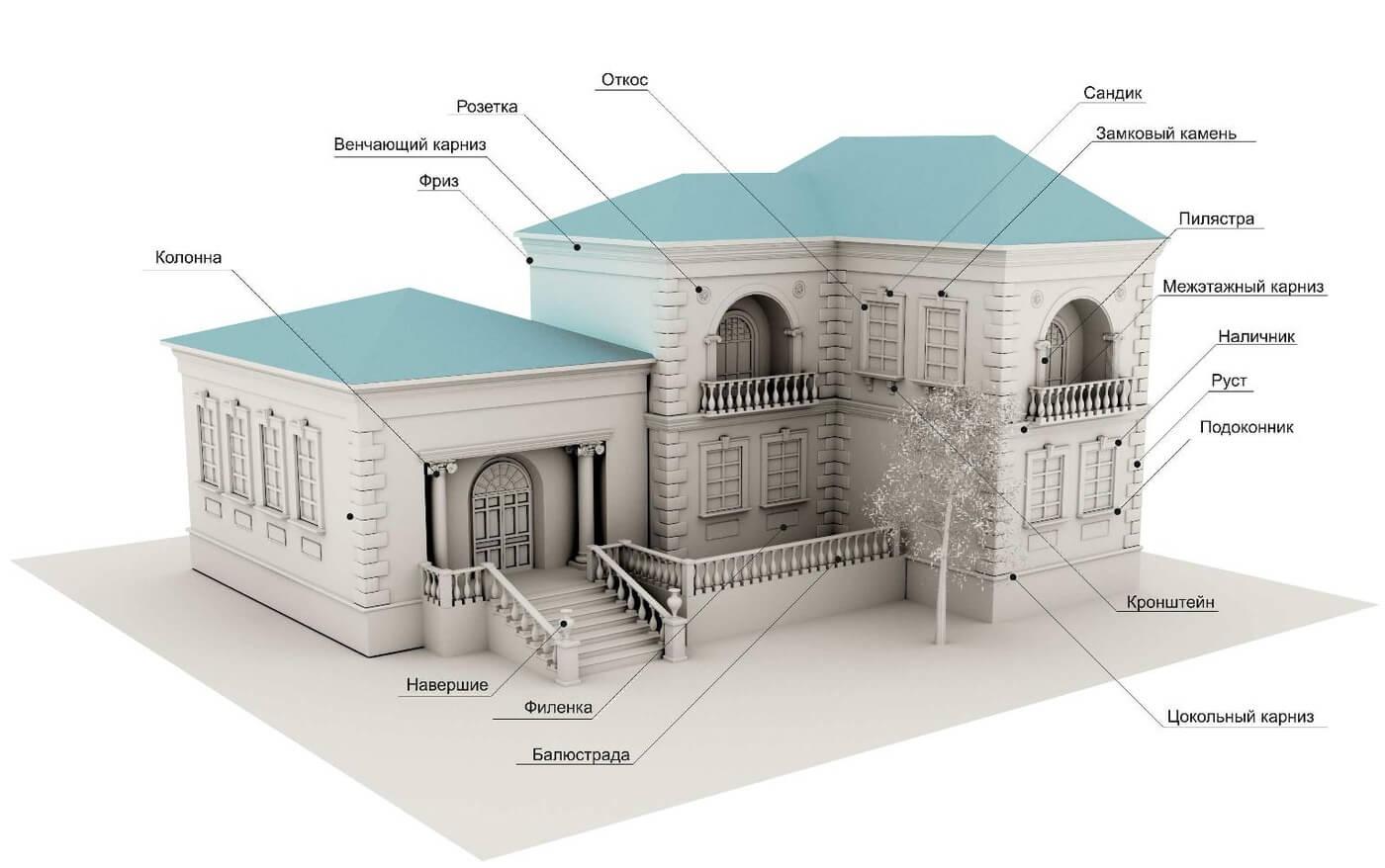 схема расположения декора из пенопласта на фасаде