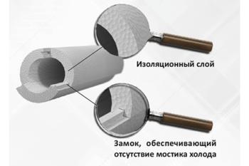 теплоизоляция для трубопровода 1